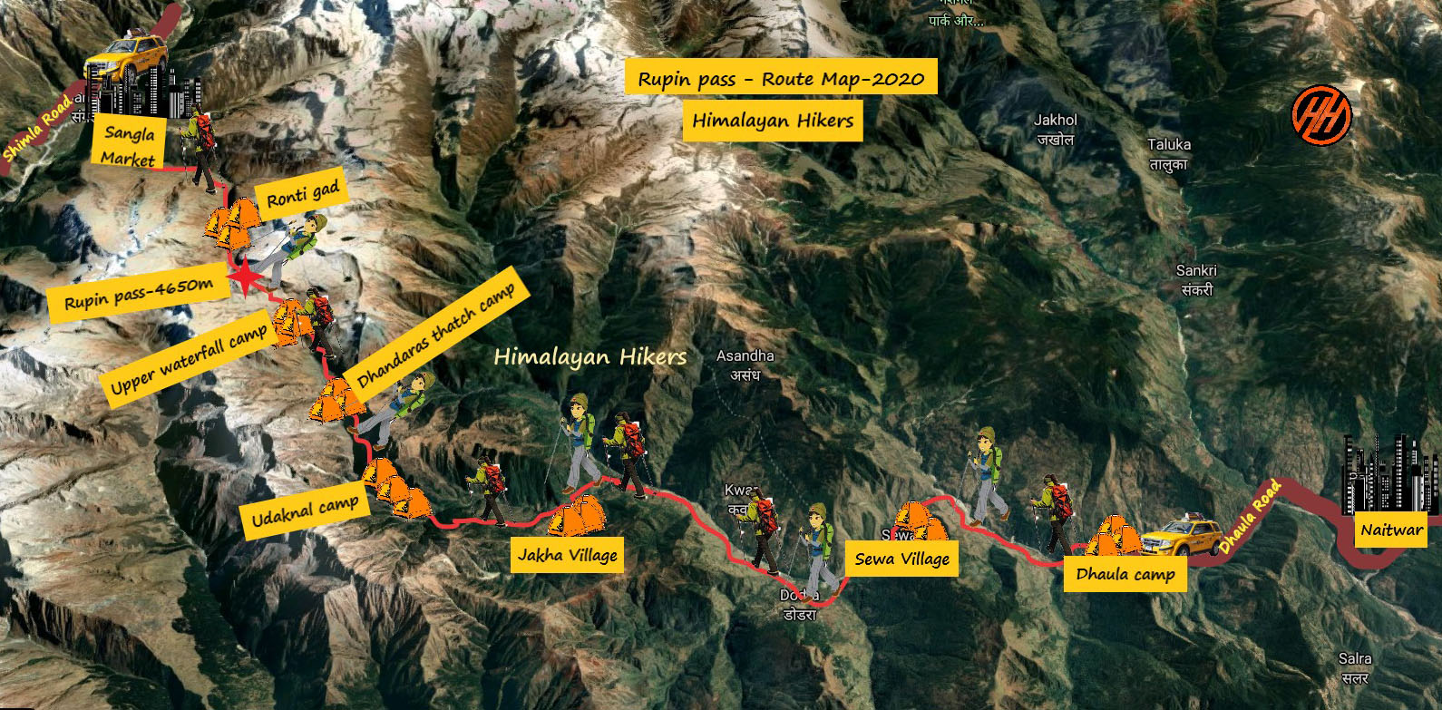 Rupin Pass Route Map